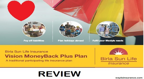 BSLI Vision MoneyBack Plus Plan