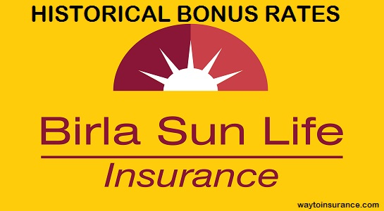 Historical Bonus Rates for Birla Sun life insurance