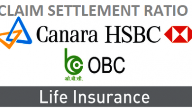 Canara HSBC Life Claim Settlement Ratio