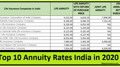 Top 10 Annuity Rates India in 2020